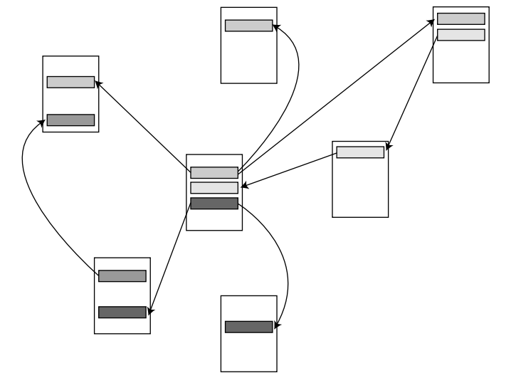 A relational database design.